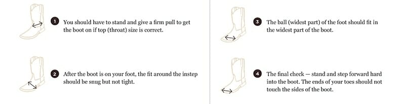 Rios of Mercedes Cowboy Boots Fit Guide
